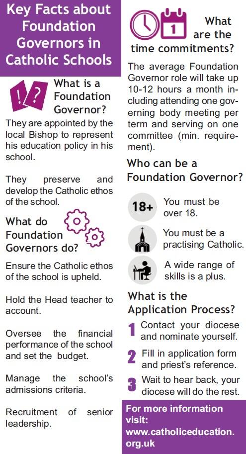 Foundation Governor Recruitment